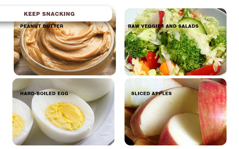 Healthy Snacking for Diabetes Weight Management