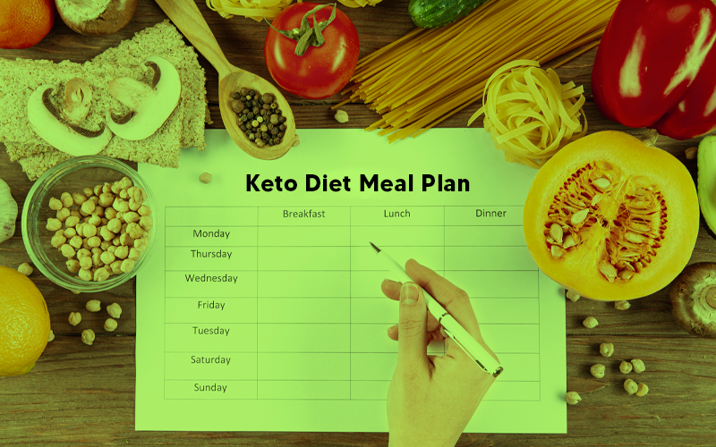 Keto Diet Meal Planning - Suitable for Diabetes