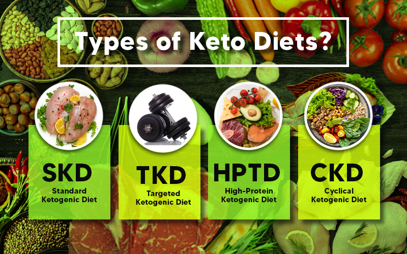 What are the Types of Keto Diets?